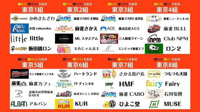 [夕刊フジ杯争奪麻雀女流リーグ2021] 《東日本》組み合わせ決定!! 第1節は6月14日(日)!