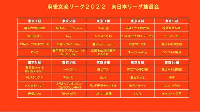 [夕刊フジ杯争奪 麻雀女流リーグ2022] 東日本リーグ抽選会 40チーム10組の組み合わせが発表!