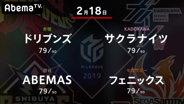 【(C) M.LEAGUE】【(C) AbemaTV】