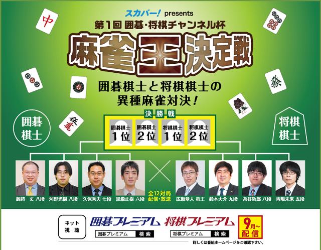 囲碁 将棋 チャンネル