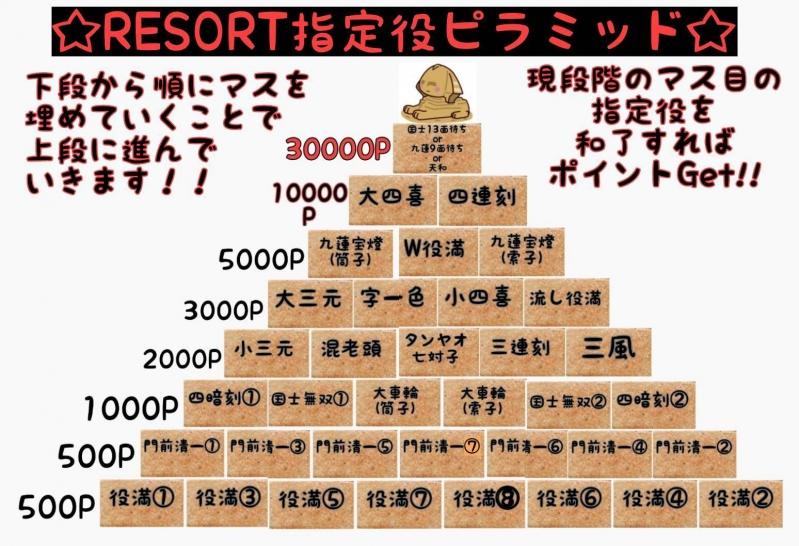 雀荘 麻雀RESORTのイベント写真