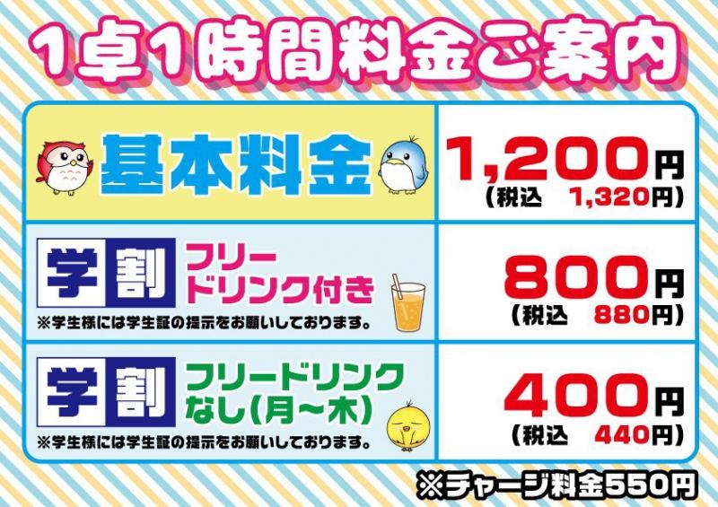 雀荘 マーチャオマーズ蒲田店の写真4
